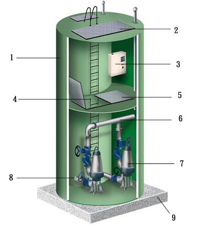 一体化取水泵站(图4)
